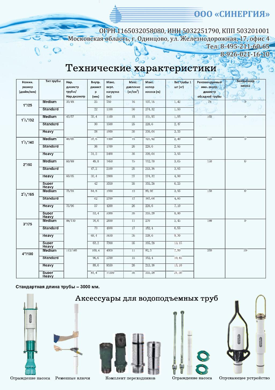 листовкатрубы1 Монтаж / установка в скважину труб из нПВХ